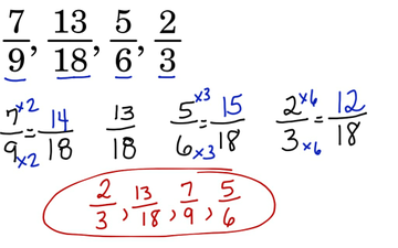 Comparing And Ordering Fractions - Lessons - Tes Teach