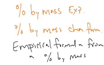 % By Mass/ Empirical Formulas