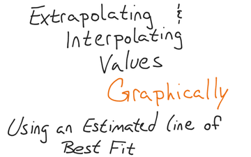 Extrapolating And Interpolating Data