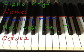 The Keyboard Keys