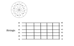 How To Read Guitar Diagrams