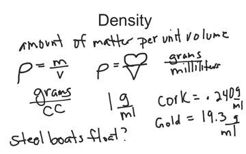Density - Introduction