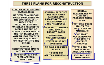 Reconstruction - Lessons - Tes Teach
