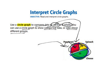 Interpret Circle Graphs