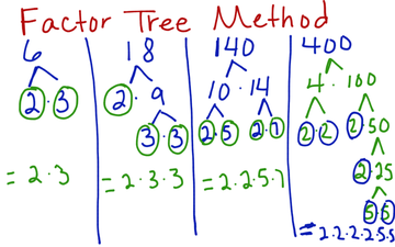 Prime Factorization - Factor Tree Method
