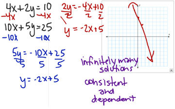 Solve A System Of Linear Equations By Graphing